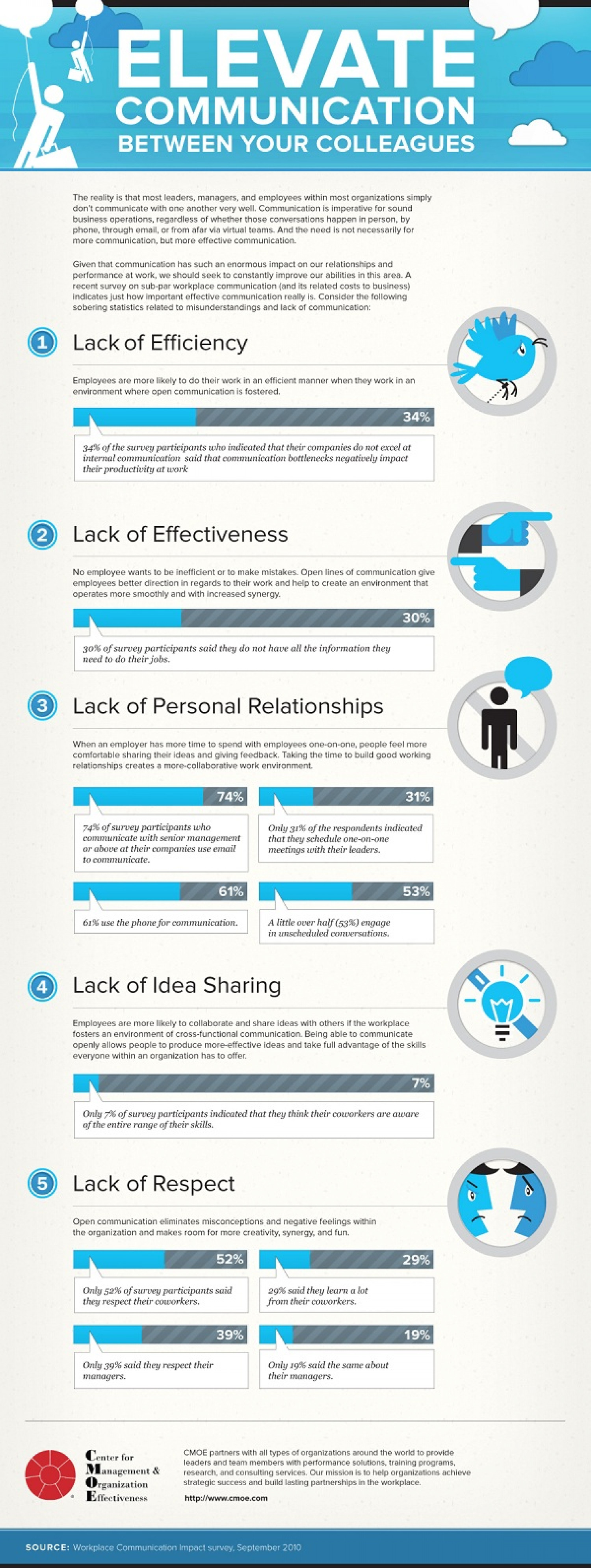 Elevate Communication Between Your Colleagues Infographic