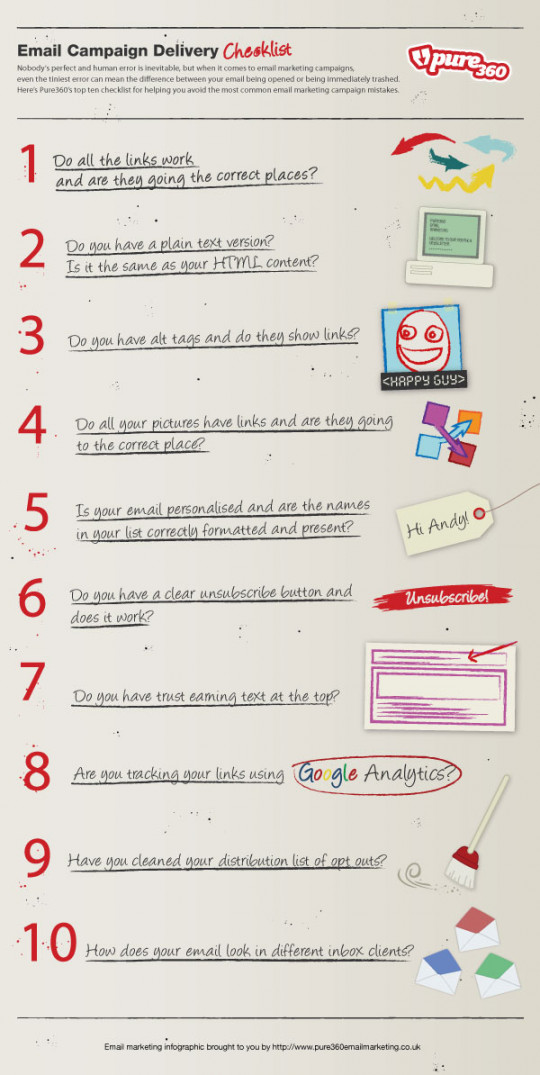 Email Campaign Marketing Checklist