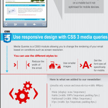 Email design for mobile devices Infographic