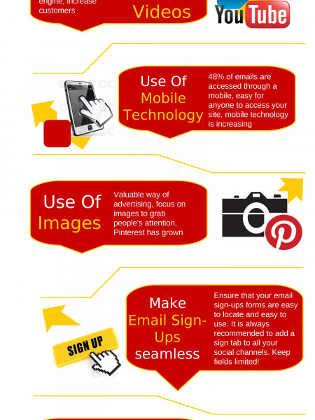 Email marketing: Trends to follow in 2014 Infographic