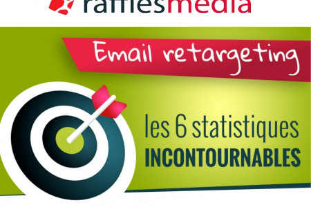 Email Retargeting – les 6 Statistiques Incontournables Infographic