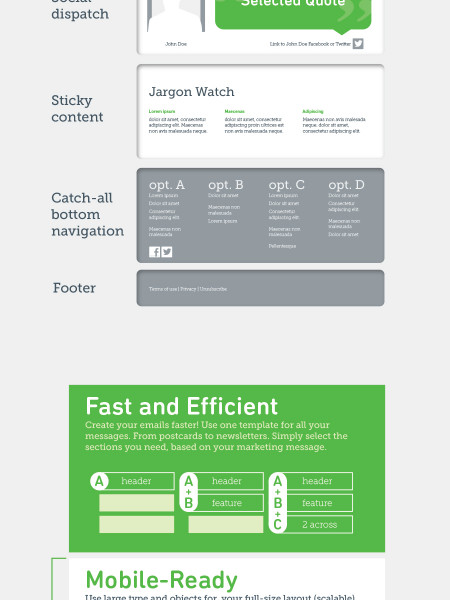 Email Template Systems Infographic