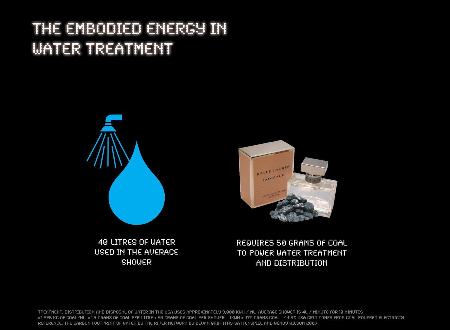 Embodied Energy in Water Treatment Infographic