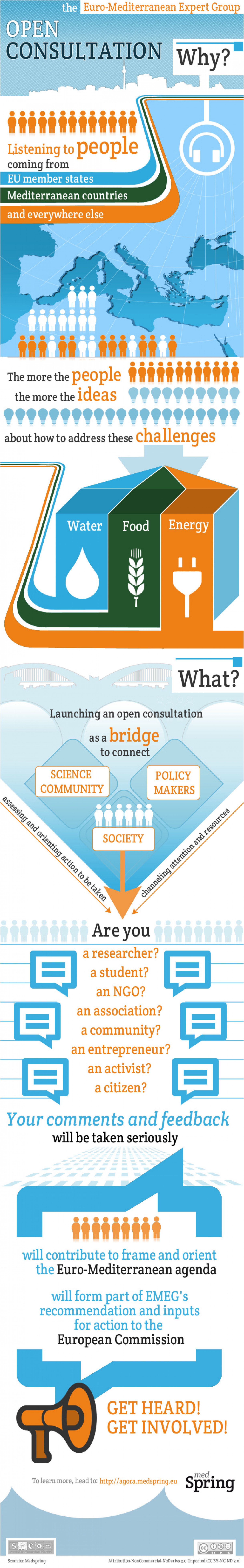 EMEG Open Consultation Infographic
