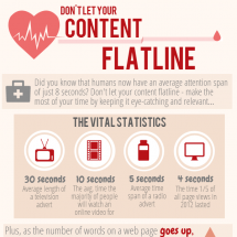 Emergency! Dont Let Your Content Flatline Infographic