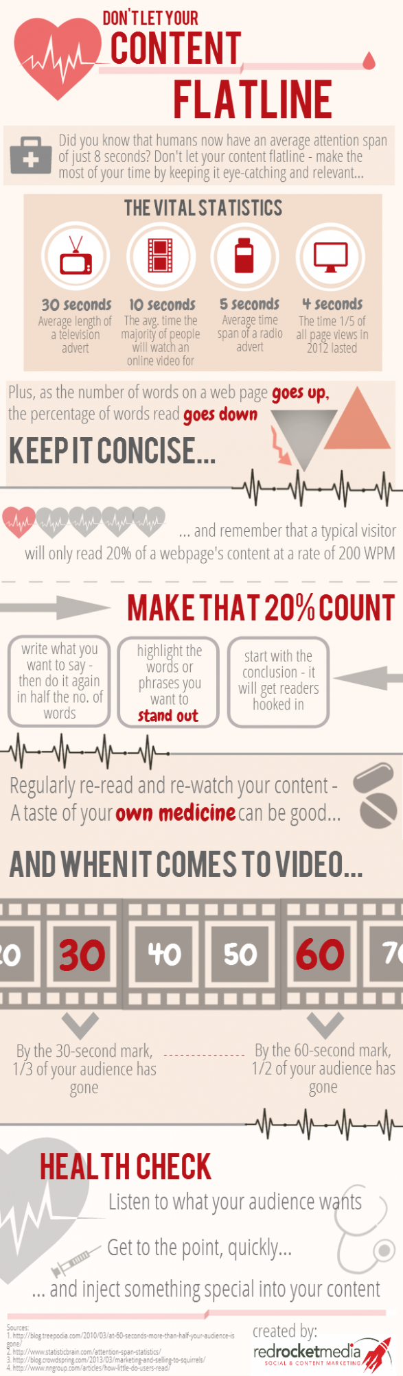 Emergency! Don�t Let Your Content Flatline