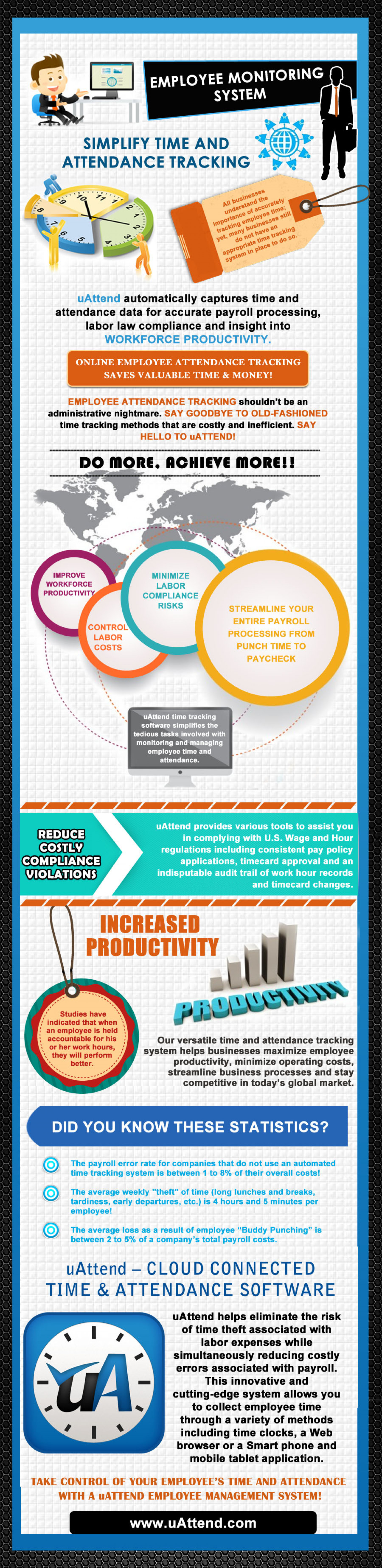 Employee Monitoring System Infographic