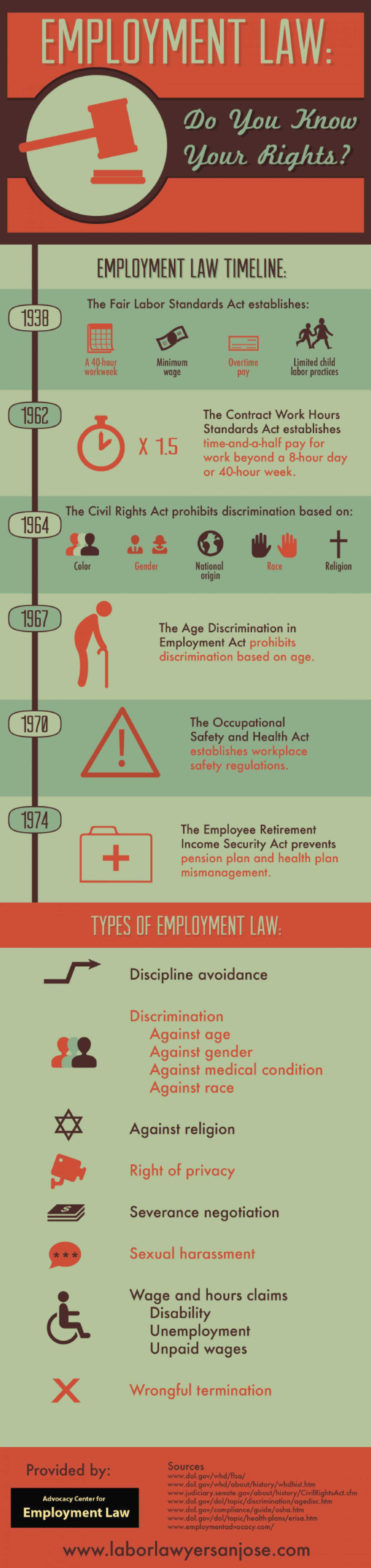 Employment Law: Do You Know Your Rights? Infographic