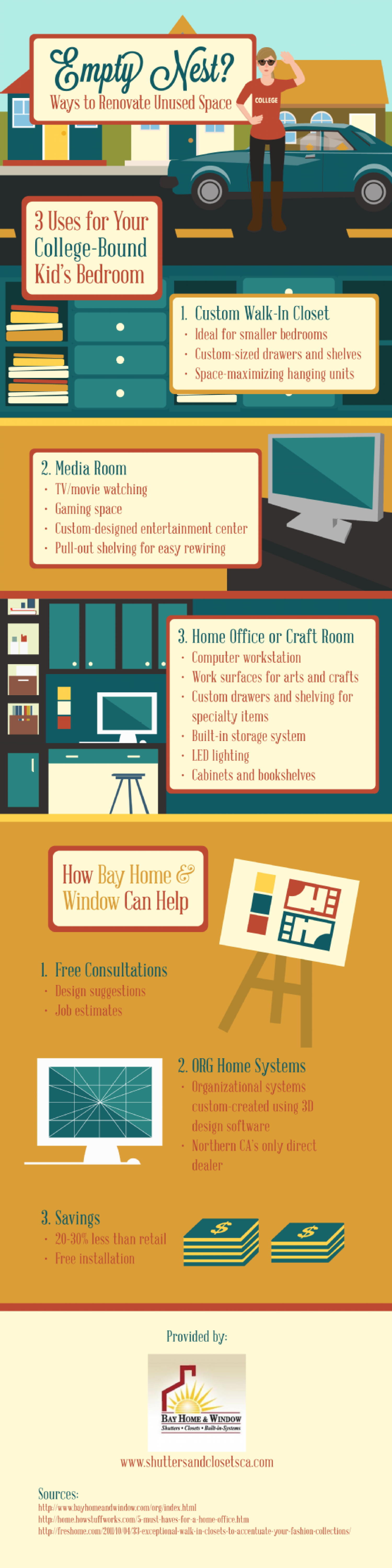 Empty Nest? Ways to Renovated Unused Space Infographic