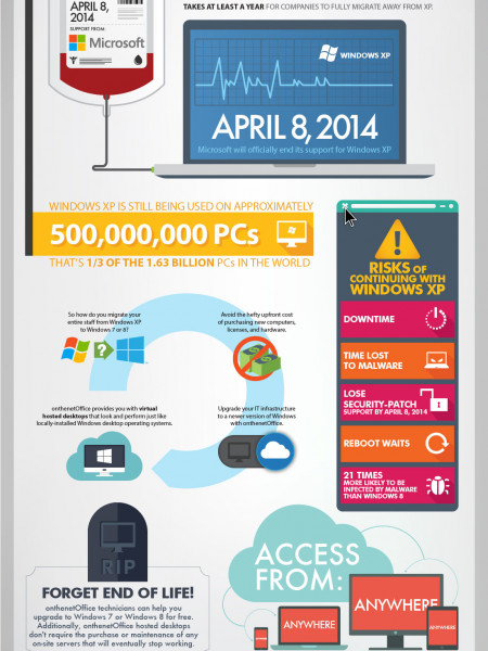 End of Life - Windows XP  Infographic