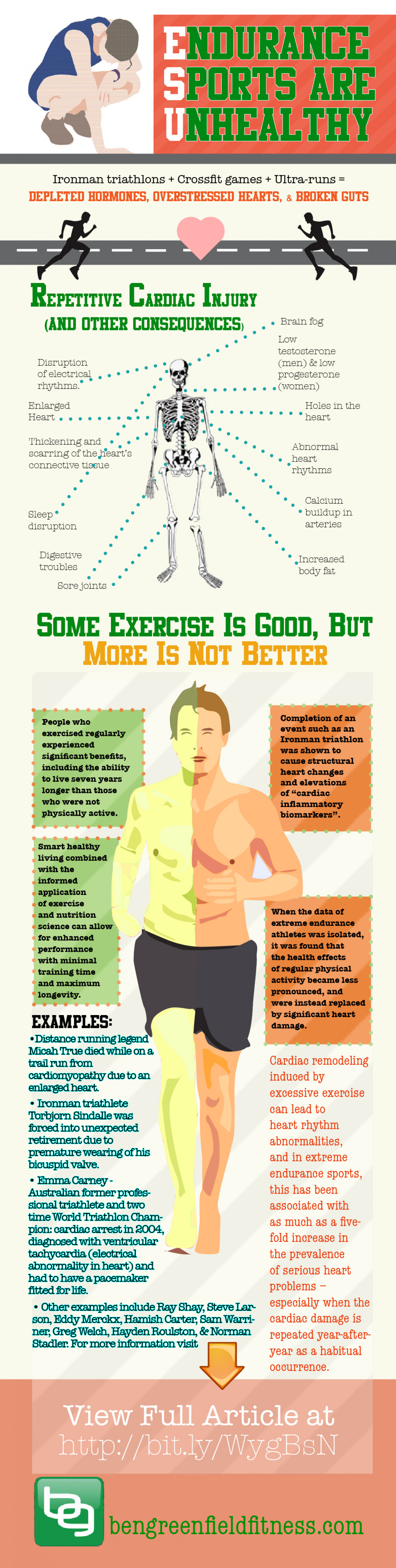 Endurance Sports Are Unhealthy Infographic
