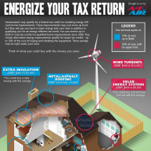 Energize Your Tax Return Infographic