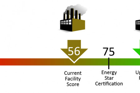 Energy Efficiency / Energy Audit report graphic Infographic