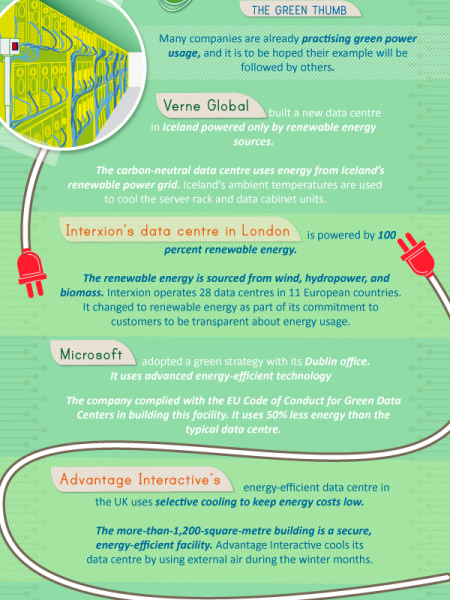 Energy Efficient Data Centers Infographic