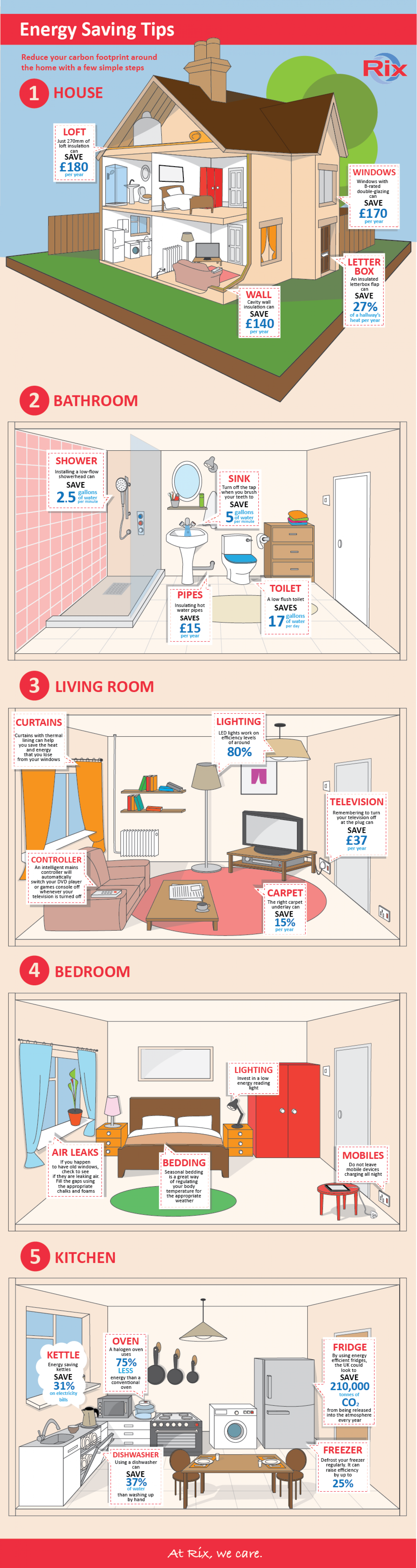 Energy Saving Tips 2013 Infographic