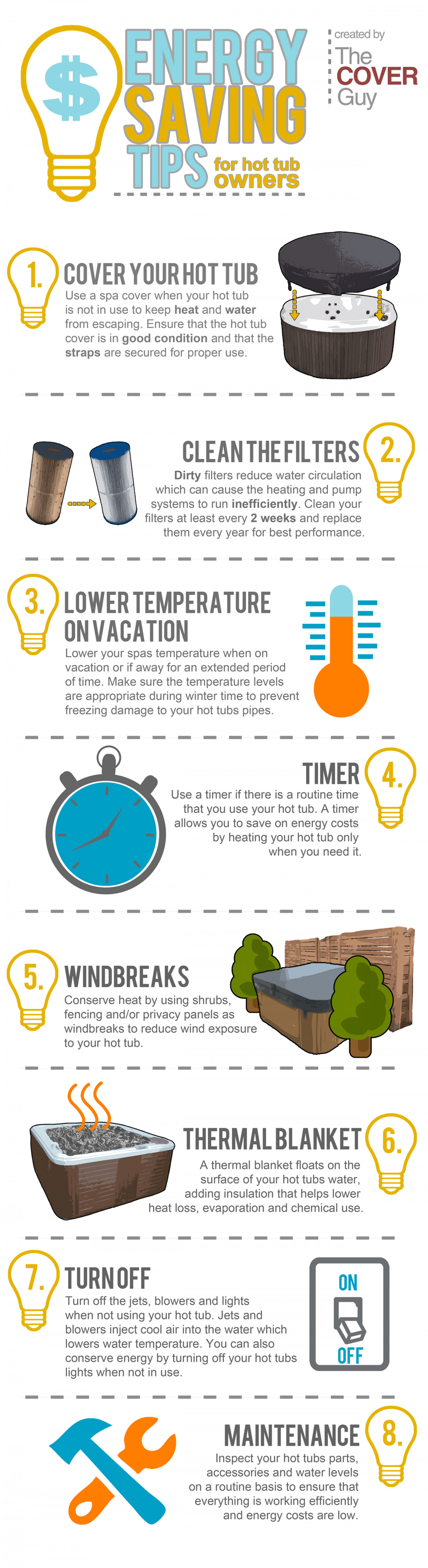 Energy Saving Tips for Hot Tub Owners Infographic