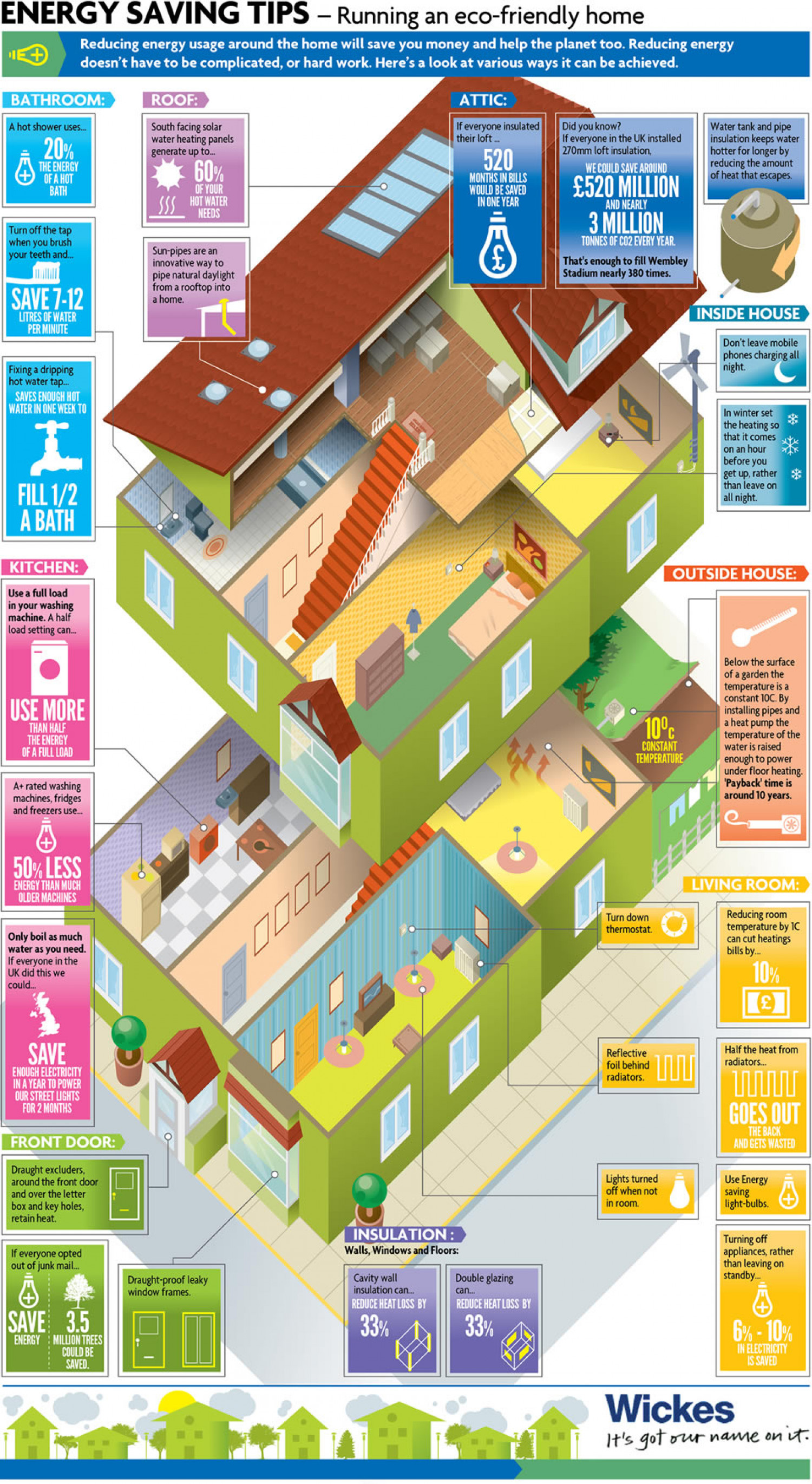 Energy Saving Tips Infographic