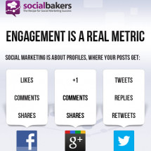 Engagement is a real metric Infographic