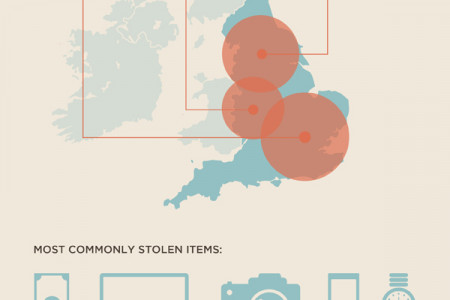 England's Highest Burglary Rates Infographic
