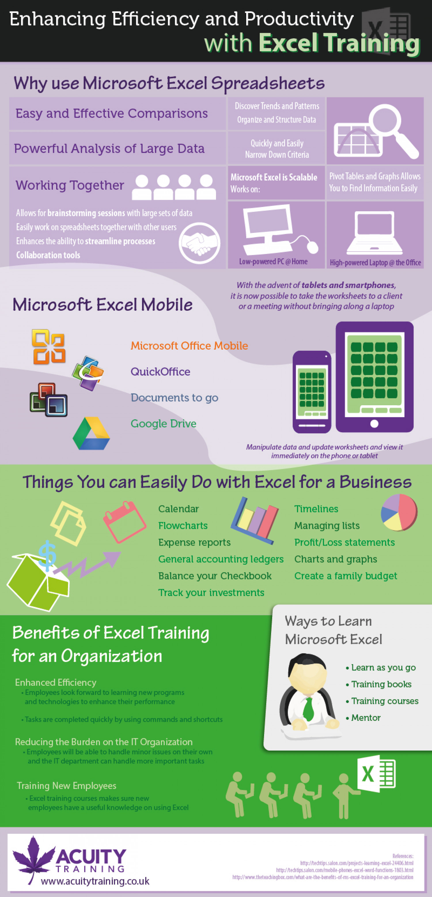 Enhancing Efficiency and Productivity with Excel Training Infographic