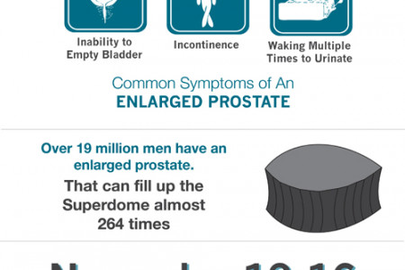 Enlarged Prostate Infographic