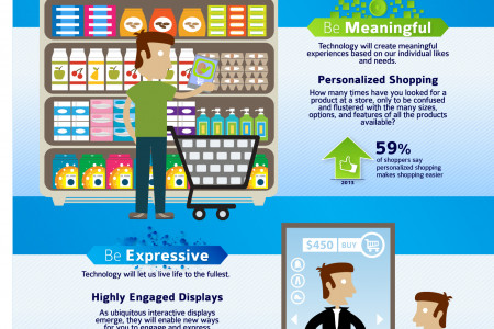 Enriching The Human Experience Infographic