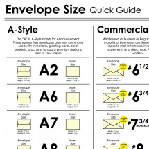 Envelope Size Chart Quick Guide Infographic