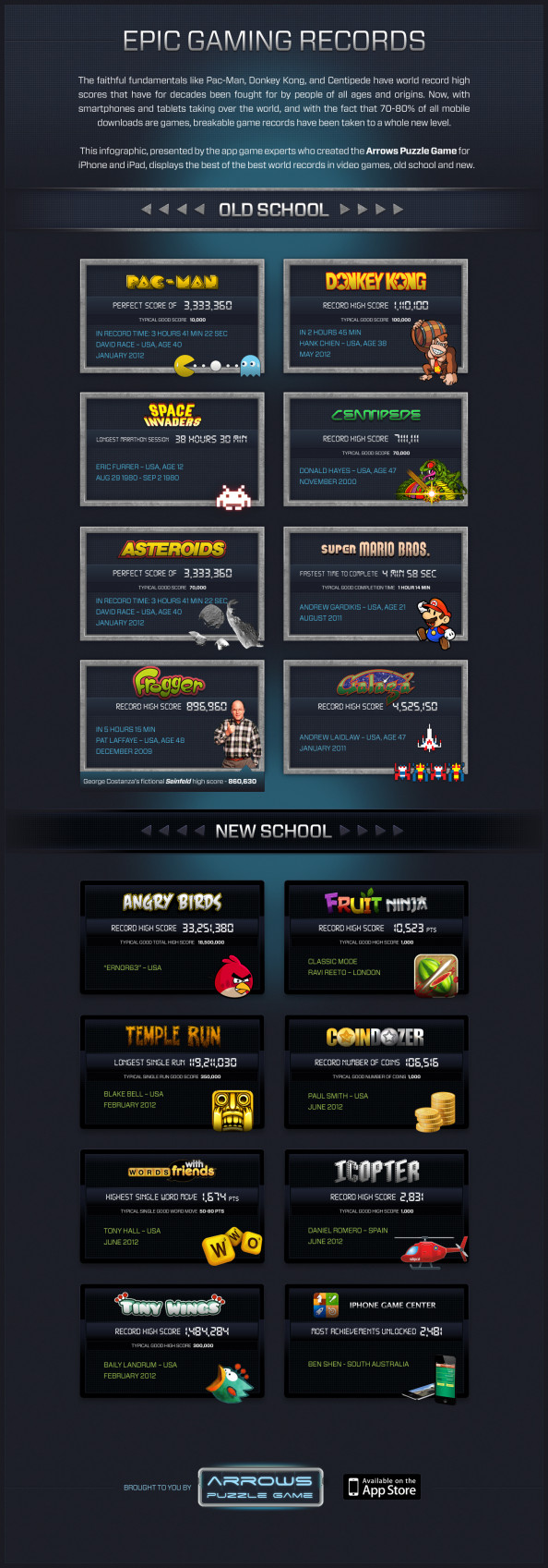 Epic Gaming Records: Then and Now  Infographic