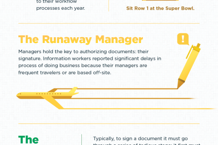 E-Signatures: How to Save Your Company Time & Money  Infographic