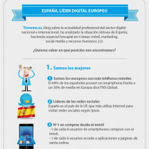 España, líder digital europeo Infographic
