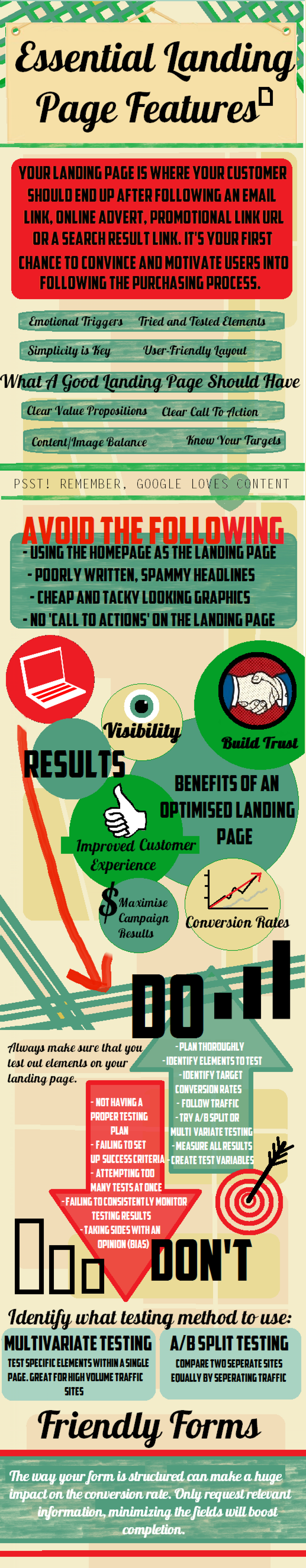 Essential Landing Page Features Infographic