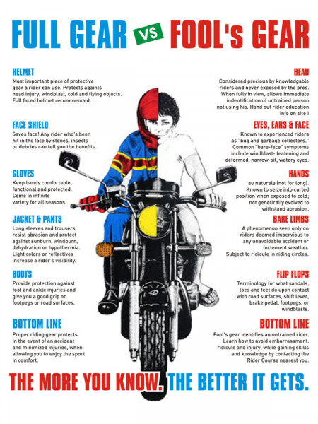 Essential Motorcycle Gear Infographic