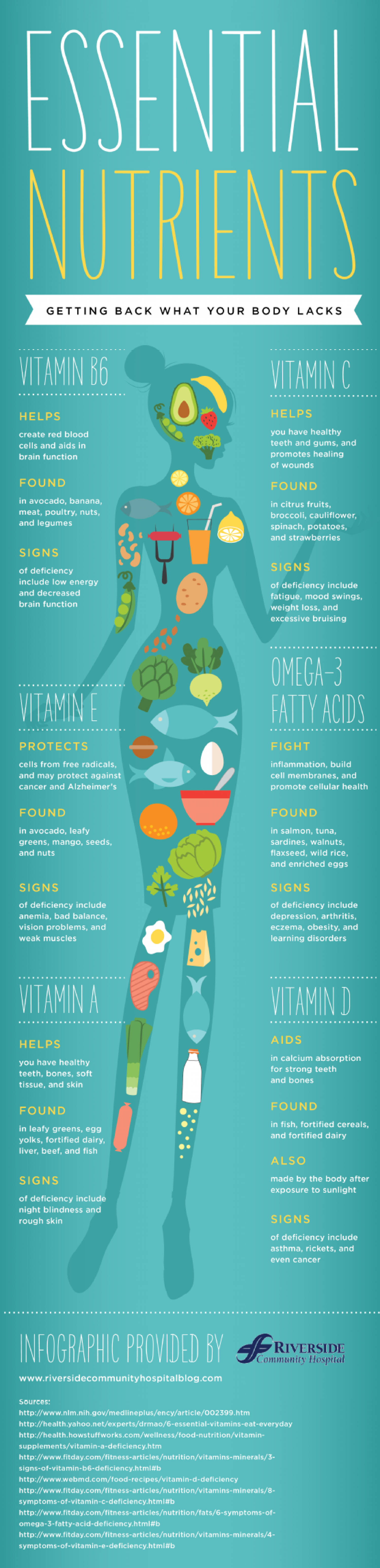 Essential Nutrients: Getting Back What Your Body Lacks  Infographic