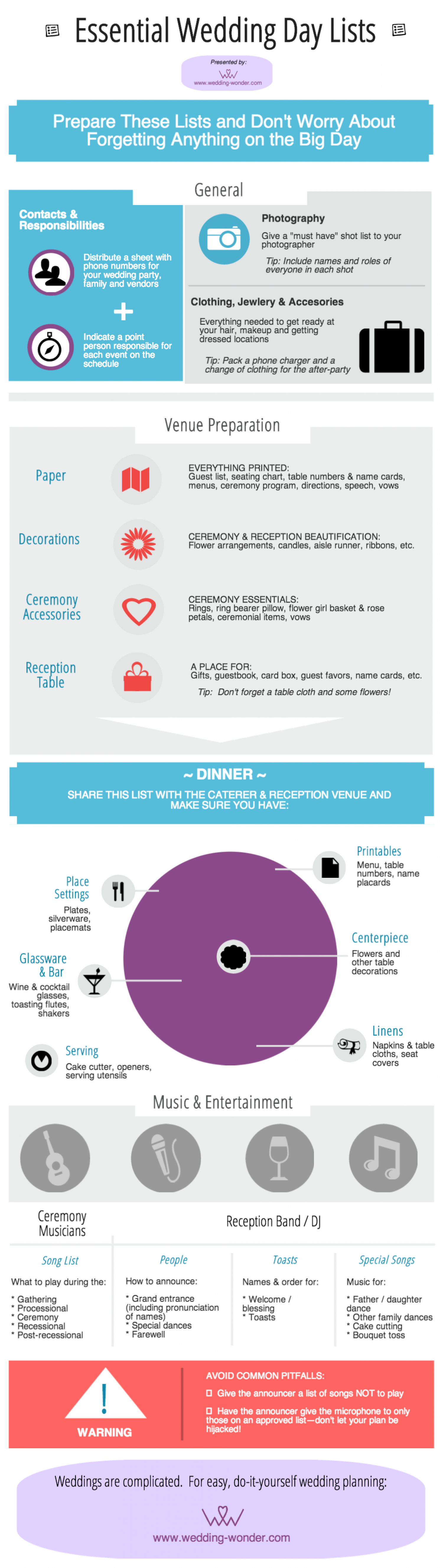 Essential Wedding Day Lists Infographic