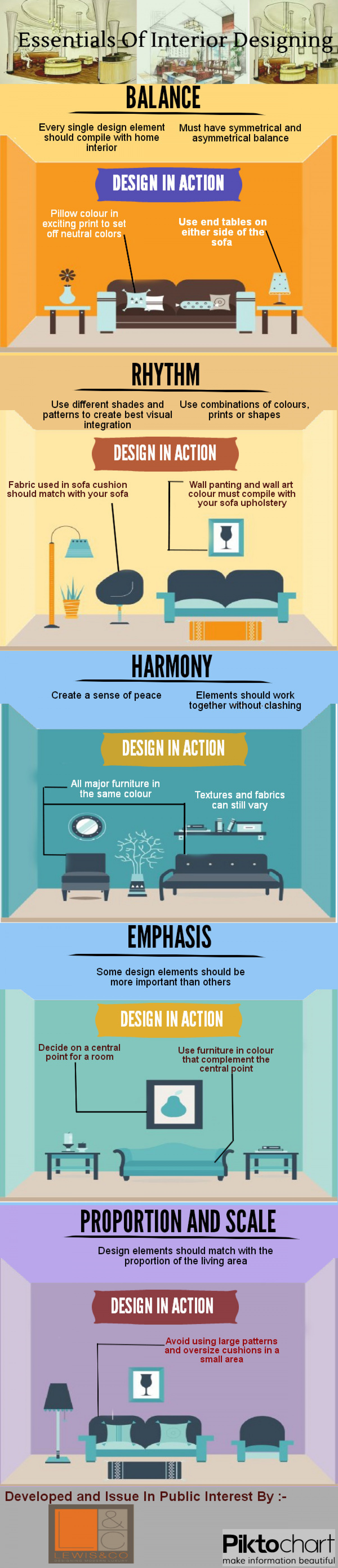 Essentials Of Interior Designing Infographic