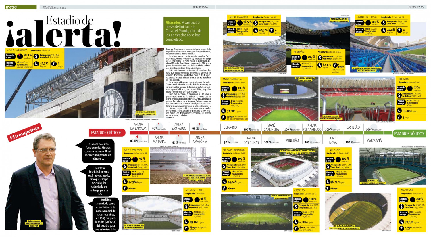 Estadio de ¡alerta! Infographic