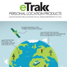 eTrak for  Mobile Location Tracking Infographic