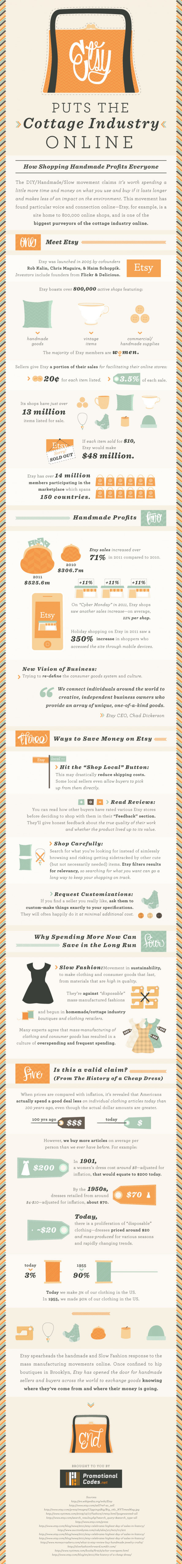Etsy Puts the Cottage Industry Online Infographic