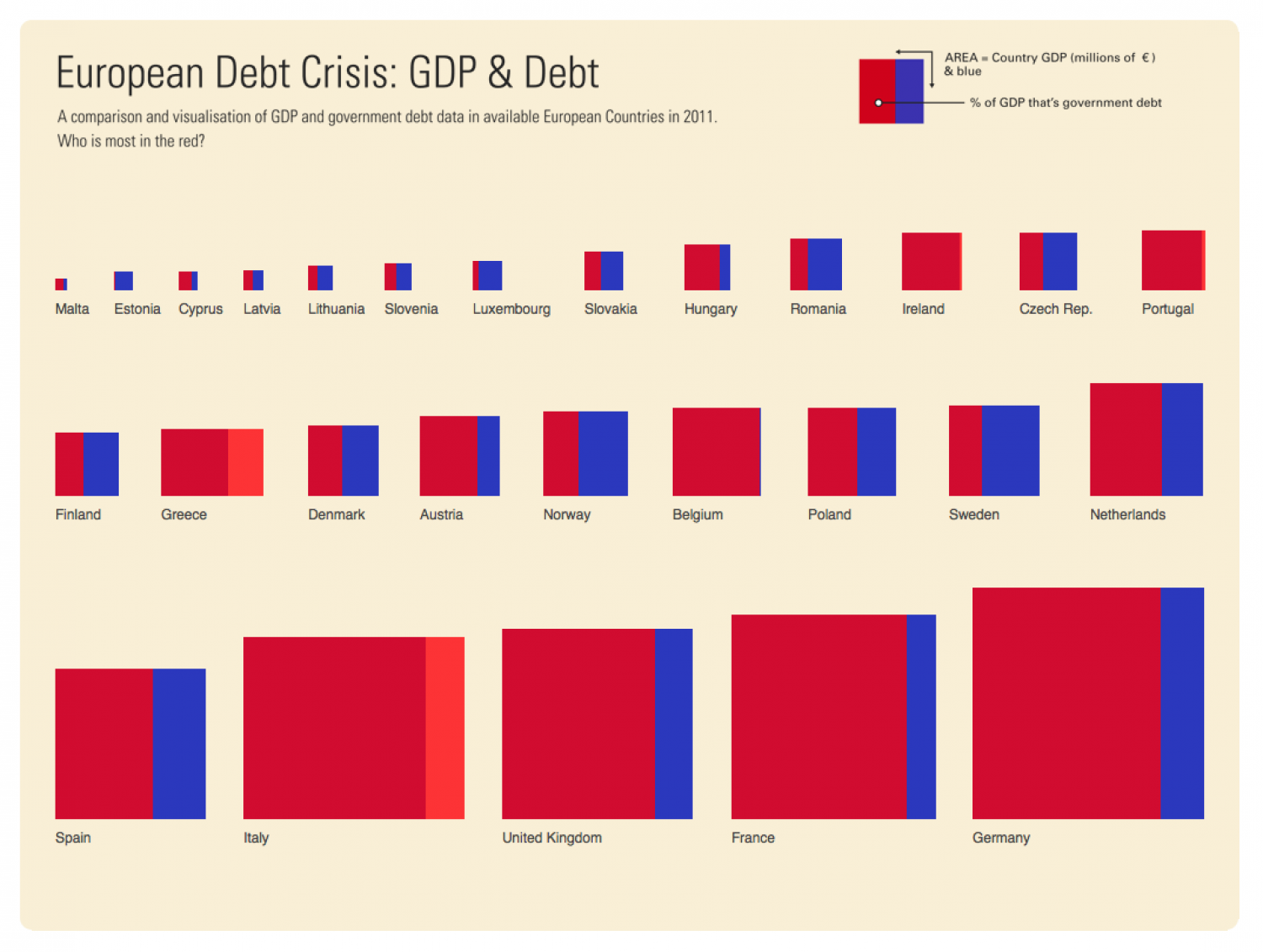 European Debt Crisis: GDP & Debt Infographic