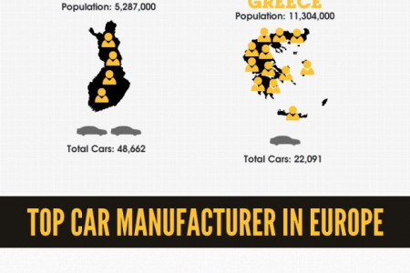 Europe's Biggest Car Buyers of 2012 Infographic