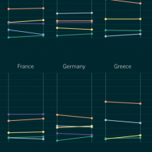 Europe's power shift  Infographic