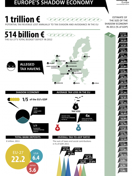 Europe's Shadow Economy Infographic