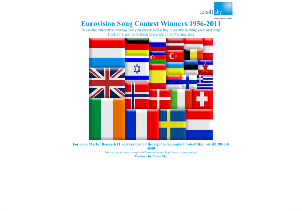 Eurovision Song Contest Infographic
