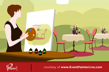 Event Painting Process Infographic
