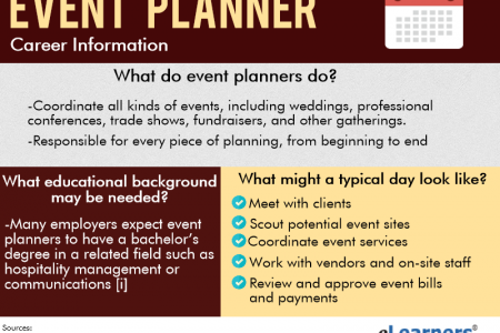 Event Planner Career Information  Infographic