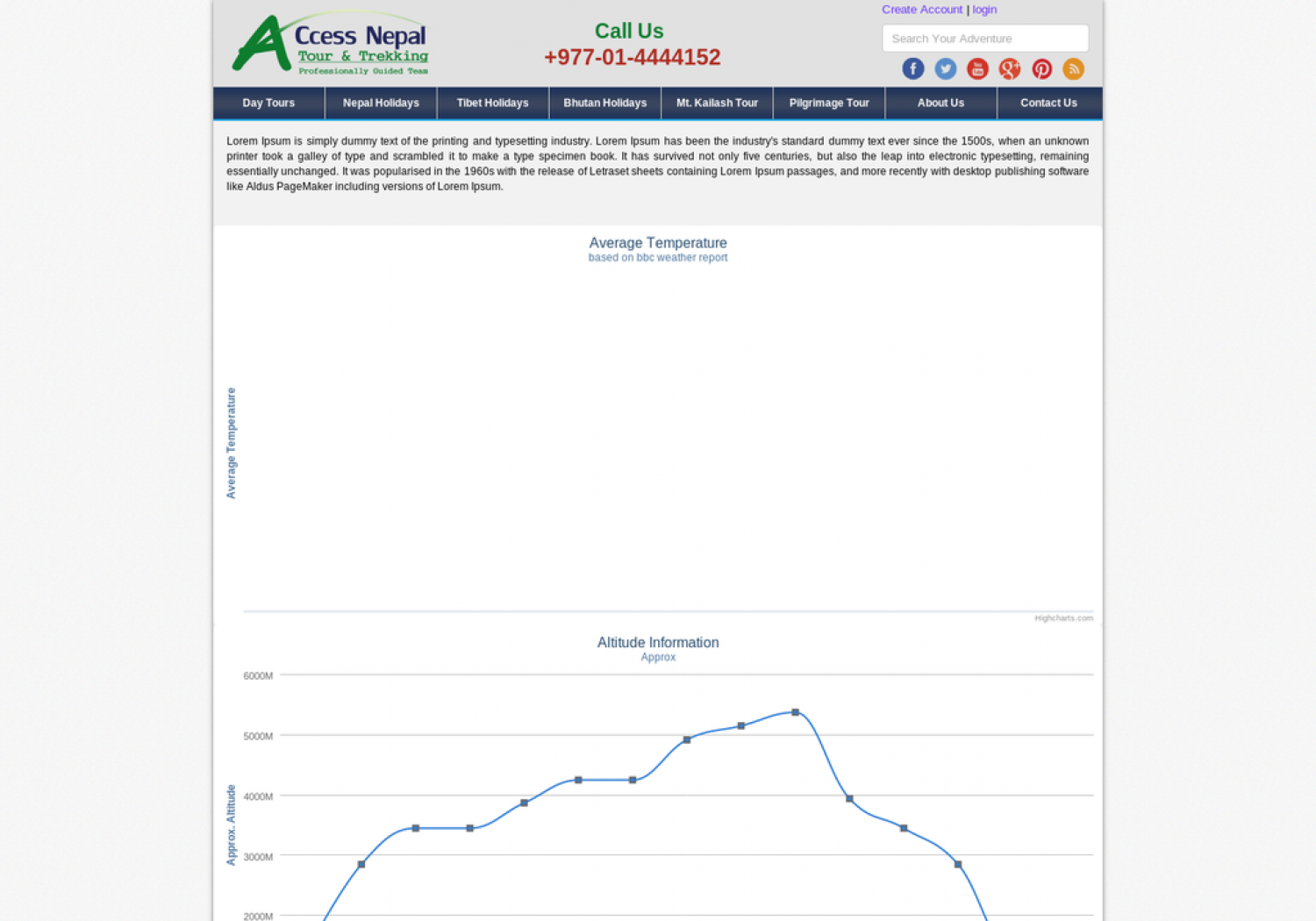 Everest Base Camp Trek Altitude Chart Infographic