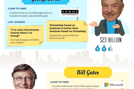 Every Day Life Lessons From Billionaires Infographic