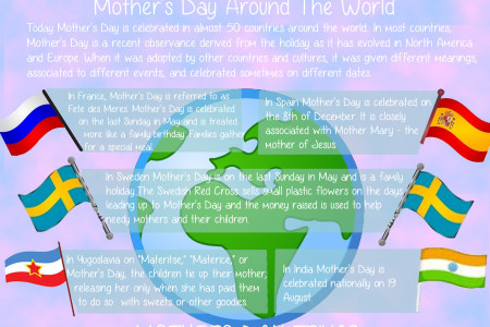 Everything About Mothers Day Infographic