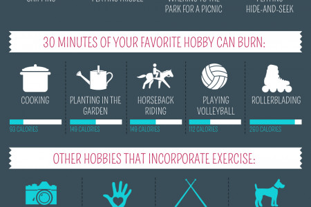 Everything Counts: Lifehack your way to 30 Minutes of exercise a day Infographic
