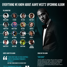 Everything We Know About Kanye Wests Upcoming Album Infographic